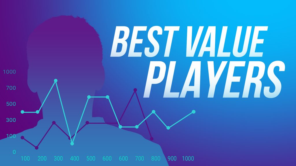 LoL Fantasy Best Value Players LEC and LCS