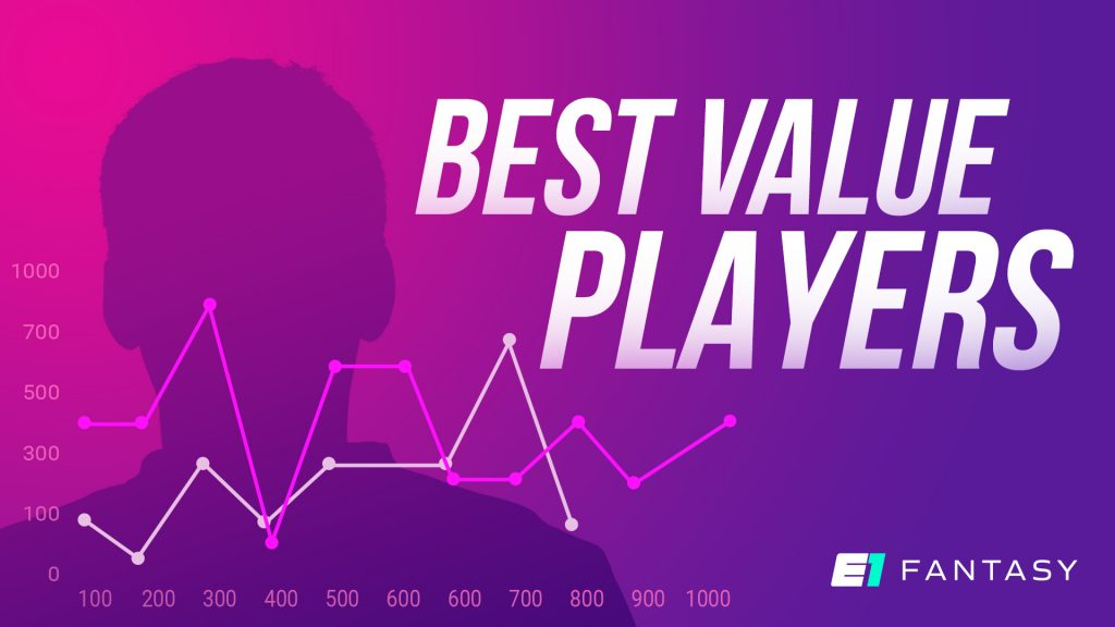 LoL Fantasy Best Value Players Cover Art