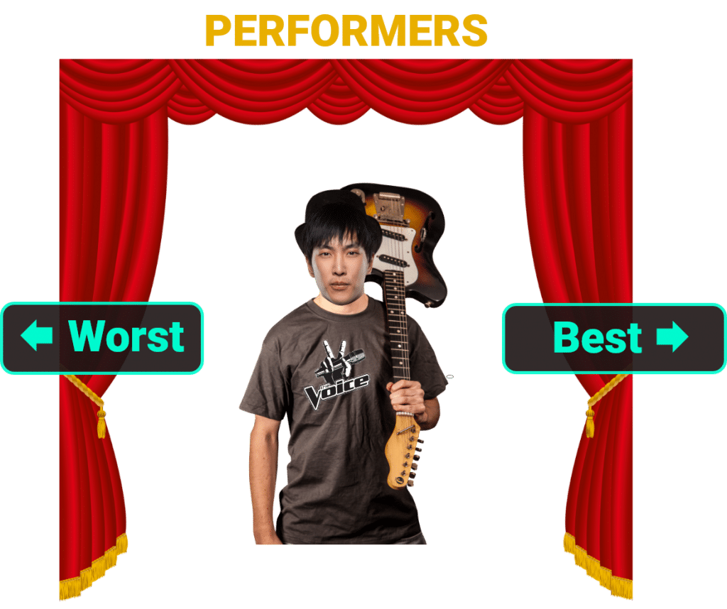 lol fantasy best and worst performers